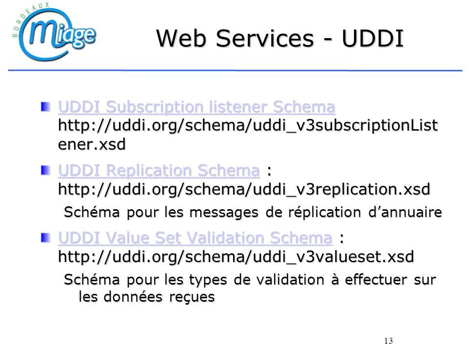 13 Web Services - UDDI UDDI Subscription listener Schema UDDI Subscription listener Schema http://uddi.org/schema/uddi_v3subscriptionList ener.xsd UDD