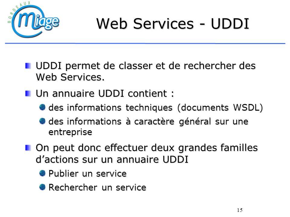 15 Web Services - UDDI UDDI permet de classer et de rechercher des Web Services. Un annuaire UDDI contient : des informations techniques (documents WS