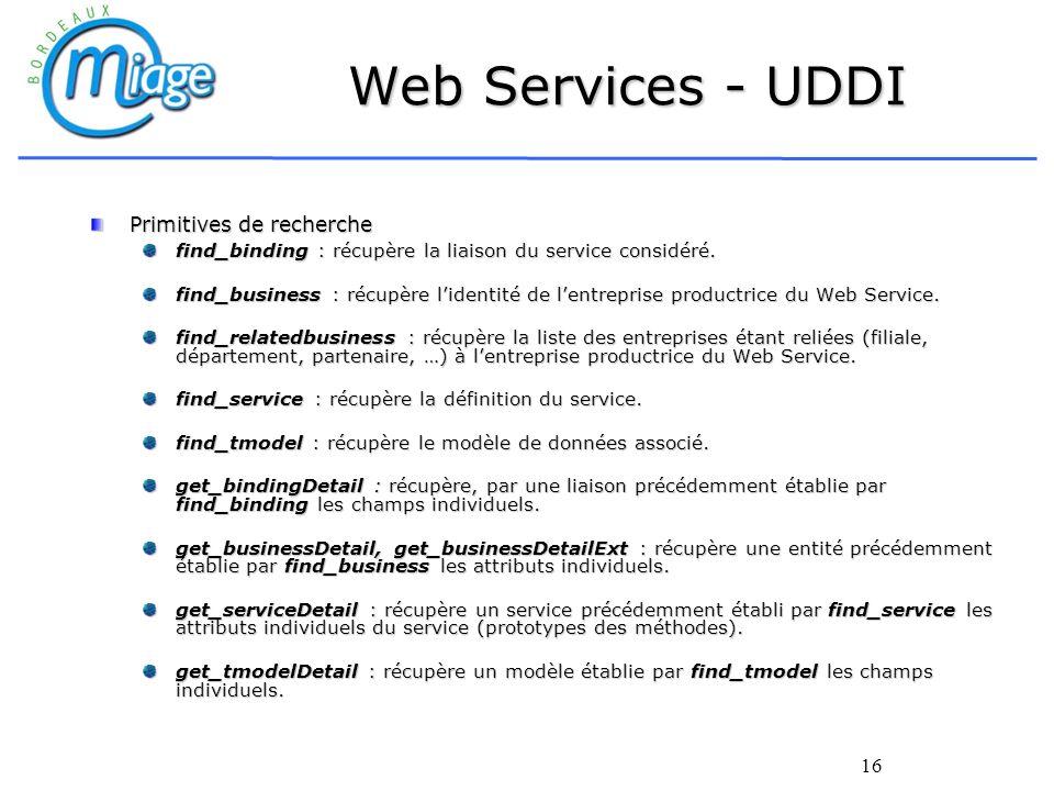 16 Web Services - UDDI Primitives de recherche find_binding : récupère la liaison du service considéré. find_business : récupère lidentité de lentrepr