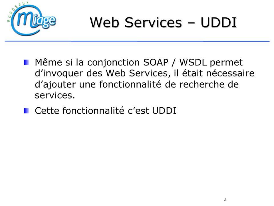 2 Web Services – UDDI Même si la conjonction SOAP / WSDL permet dinvoquer des Web Services, il était nécessaire dajouter une fonctionnalité de recherc