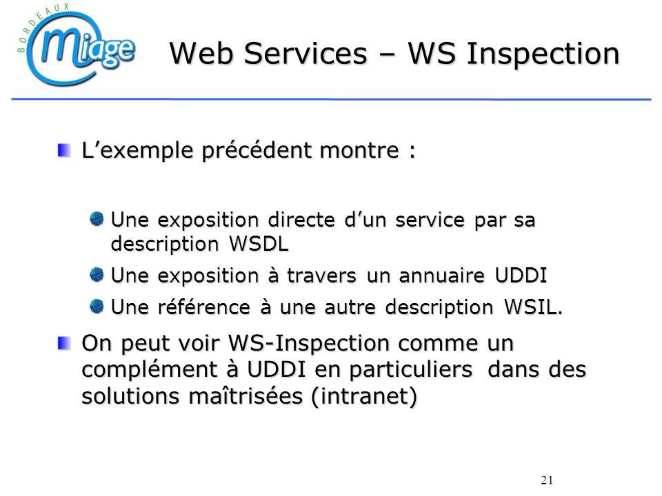 21 Web Services – WS Inspection Lexemple précédent montre : Une exposition directe dun service par sa description WSDL Une exposition à travers un ann