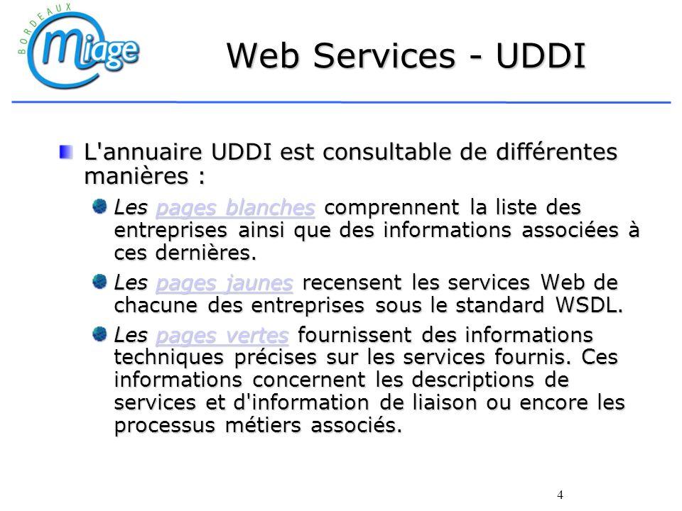 4 Web Services - UDDI L'annuaire UDDI est consultable de différentes manières : Les pages blanches comprennent la liste des entreprises ainsi que des