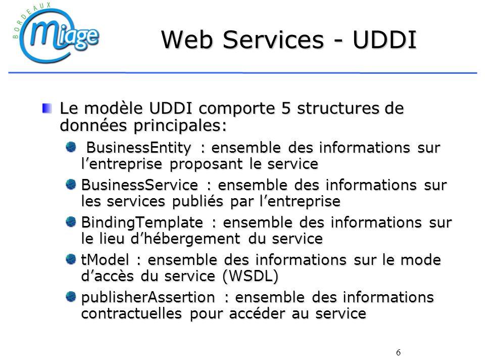 6 Web Services - UDDI Le modèle UDDI comporte 5 structures de données principales: BusinessEntity : ensemble des informations sur lentreprise proposan