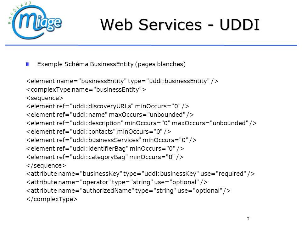 18 Web Services – WS Inspection Devant la complexité grandissante de UDDI et peu dimplémentation, IBM et Microsoft on proposé une norme moins ambitieuse WS Inspection.