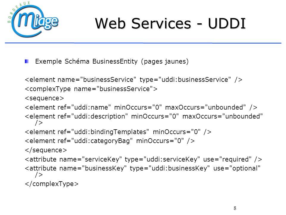 19 Web Services – WS Inspection Les descriptions des services sont stockées avec les services, et les demandes d informations sont acheminées vers les sites qui offrent les services.