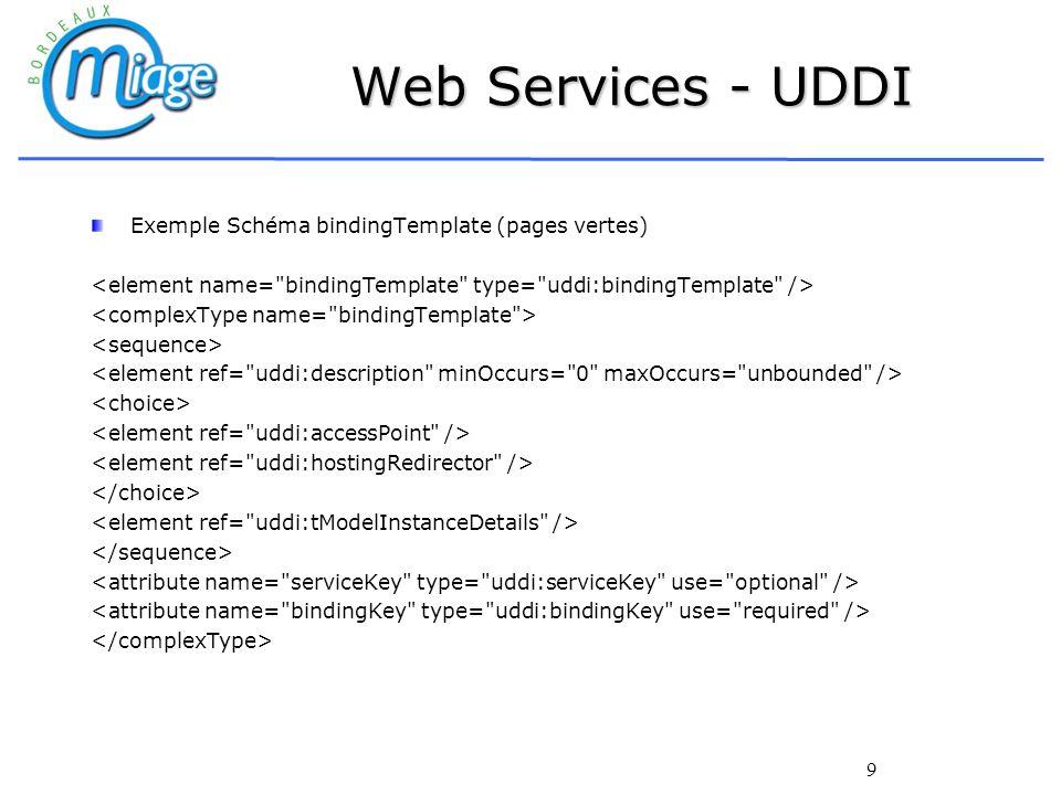 20 Web Services – WS Inspection </service> 52946BB0-BC28-11D5-A432- 0004AC49CC1E 52946BB0-BC28-11D5-A432- 0004AC49CC1E