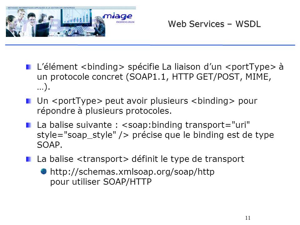 11 Web Services – WSDL Lélément spécifie La liaison dun à un protocole concret (SOAP1.1, HTTP GET/POST, MIME, …). Un peut avoir plusieurs pour répondr