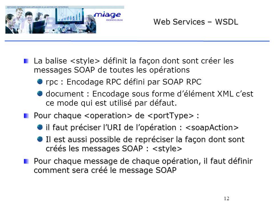 12 Web Services – WSDL La balise définit la façon dont sont créer les messages SOAP de toutes les opérations rpc : Encodage RPC défini par SOAP RPC do