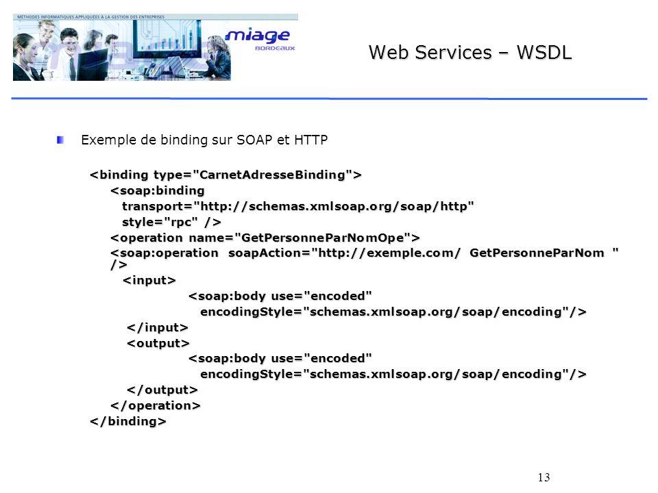 13 Web Services – WSDL Exemple de binding sur SOAP et HTTP <soap:bindingtransport=