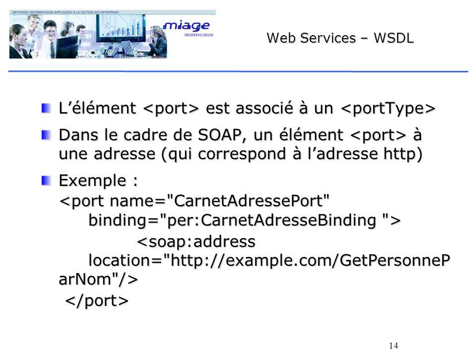 14 Web Services – WSDL Lélément est associé à un Lélément est associé à un Dans le cadre de SOAP, un élément à une adresse (qui correspond à ladresse