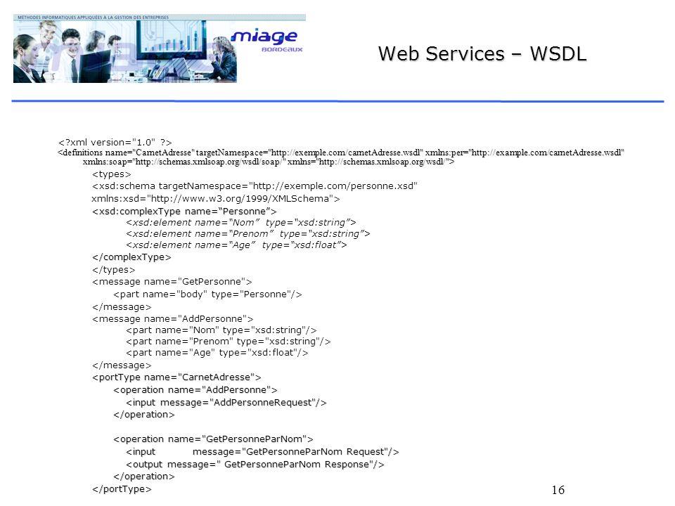 16 Web Services – WSDL <xsd:schema targetNamespace=