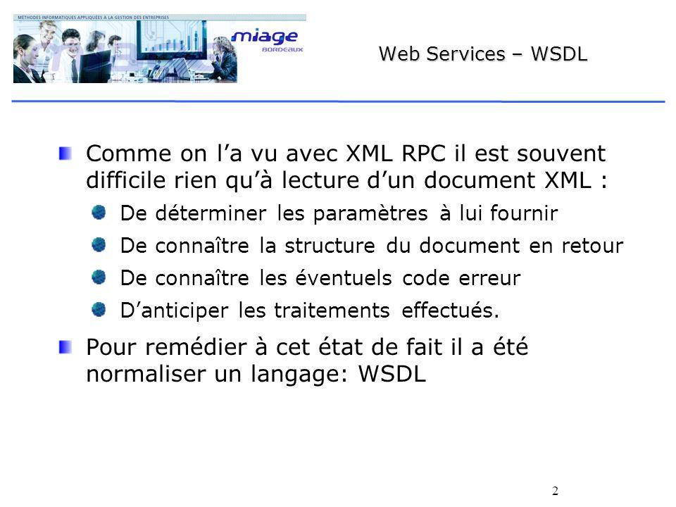 2 Web Services – WSDL Comme on la vu avec XML RPC il est souvent difficile rien quà lecture dun document XML : De déterminer les paramètres à lui four