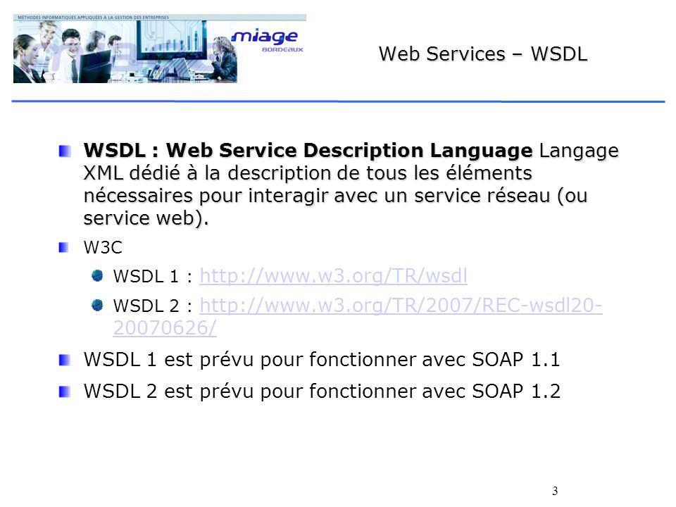 3 Web Services – WSDL WSDL : Web Service Description Language Langage XML dédié à la description de tous les éléments nécessaires pour interagir avec