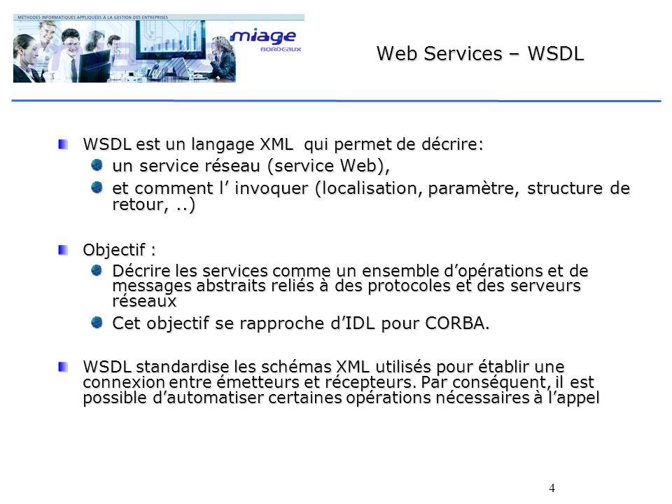 4 Web Services – WSDL WSDL est un langage XML qui permet de décrire: un service réseau (service Web), et comment l invoquer (localisation, paramètre,