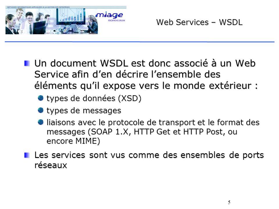 5 Web Services – WSDL Un document WSDL est donc associé à un Web Service afin den décrire lensemble des éléments quil expose vers le monde extérieur :