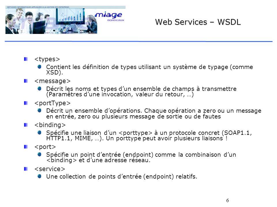 6 Web Services – WSDL Contient les définition de types utilisant un système de typage (comme XSD). Décrit les noms et types dun ensemble de champs à t