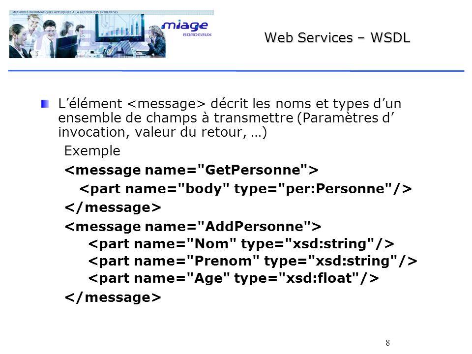 8 Web Services – WSDL Lélément décrit les noms et types dun ensemble de champs à transmettre (Paramètres d invocation, valeur du retour, …) Exemple