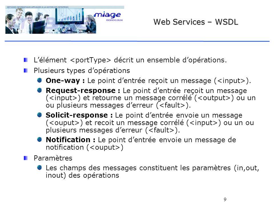 9 Web Services – WSDL Lélément décrit un ensemble dopérations. Plusieurs types dopérations One-way : Le point dentrée reçoit un message ( ). Request-r