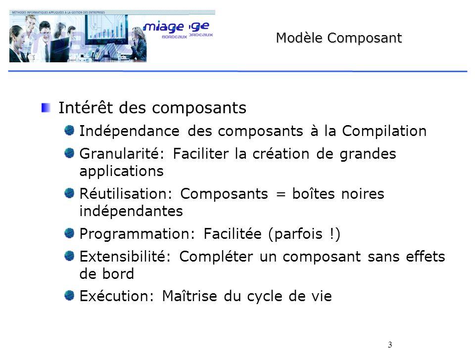 3 Modèle Composant Intérêt des composants Indépendance des composants à la Compilation Granularité: Faciliter la création de grandes applications Réut