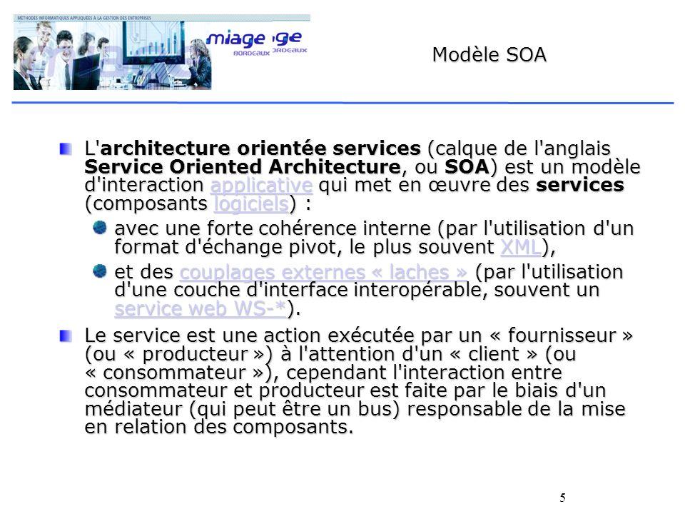 5 Modèle SOA L'architecture orientée services (calque de l'anglais Service Oriented Architecture, ou SOA) est un modèle d'interaction applicative qui