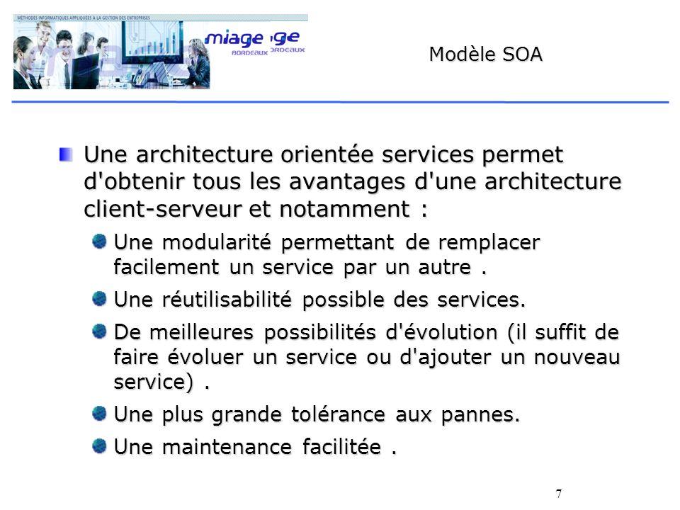 7 Modèle SOA Une architecture orientée services permet d obtenir tous les avantages d une architecture client-serveur et notamment : Une modularité permettant de remplacer facilement un service par un autre.