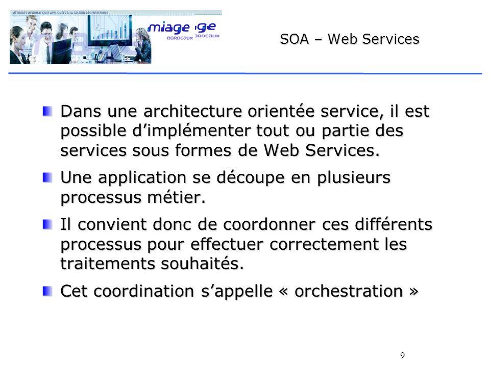 9 SOA – Web Services Dans une architecture orientée service, il est possible dimplémenter tout ou partie des services sous formes de Web Services.