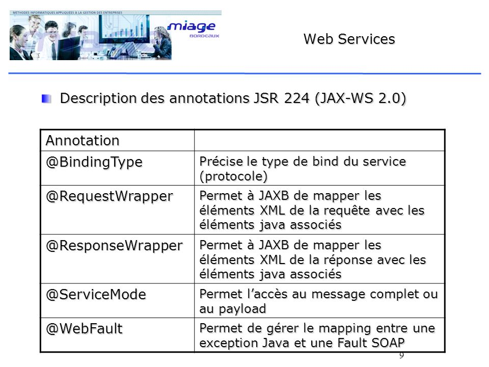 9 Web Services Description des annotations JSR 224 (JAX-WS 2.0) Annotation @BindingType Précise le type de bind du service (protocole) @RequestWrapper Permet à JAXB de mapper les éléments XML de la requête avec les éléments java associés @ResponseWrapper Permet à JAXB de mapper les éléments XML de la réponse avec les éléments java associés @ServiceMode Permet laccès au message complet ou au payload @WebFault Permet de gérer le mapping entre une exception Java et une Fault SOAP