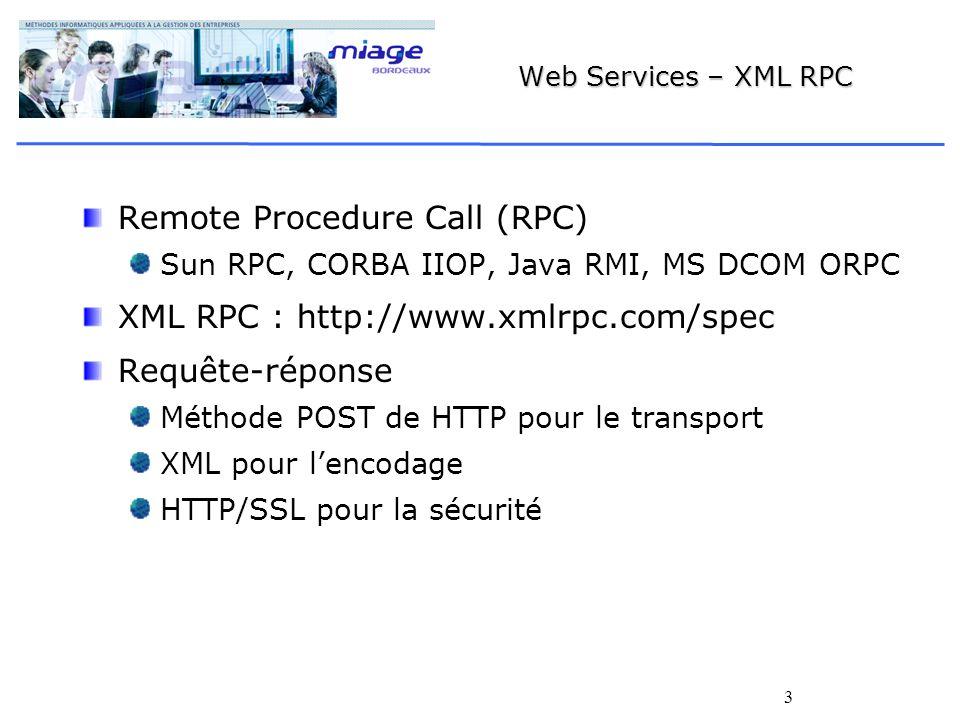 3 Web Services – XML RPC Remote Procedure Call (RPC) Sun RPC, CORBA IIOP, Java RMI, MS DCOM ORPC XML RPC : http://www.xmlrpc.com/spec Requête-réponse Méthode POST de HTTP pour le transport XML pour lencodage HTTP/SSL pour la sécurité