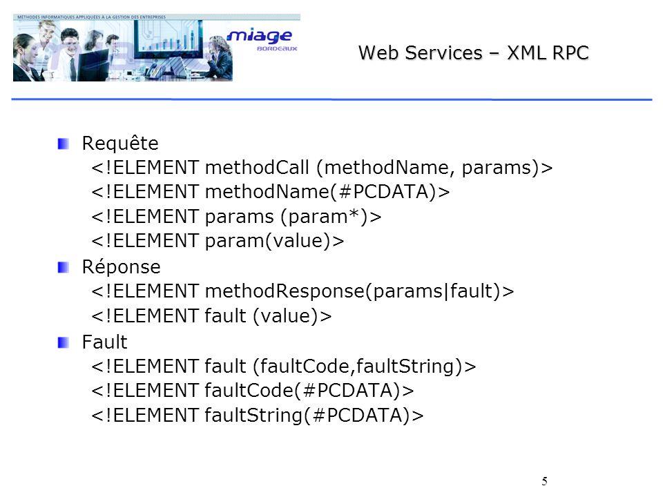 5 Web Services – XML RPC Requête Réponse Fault