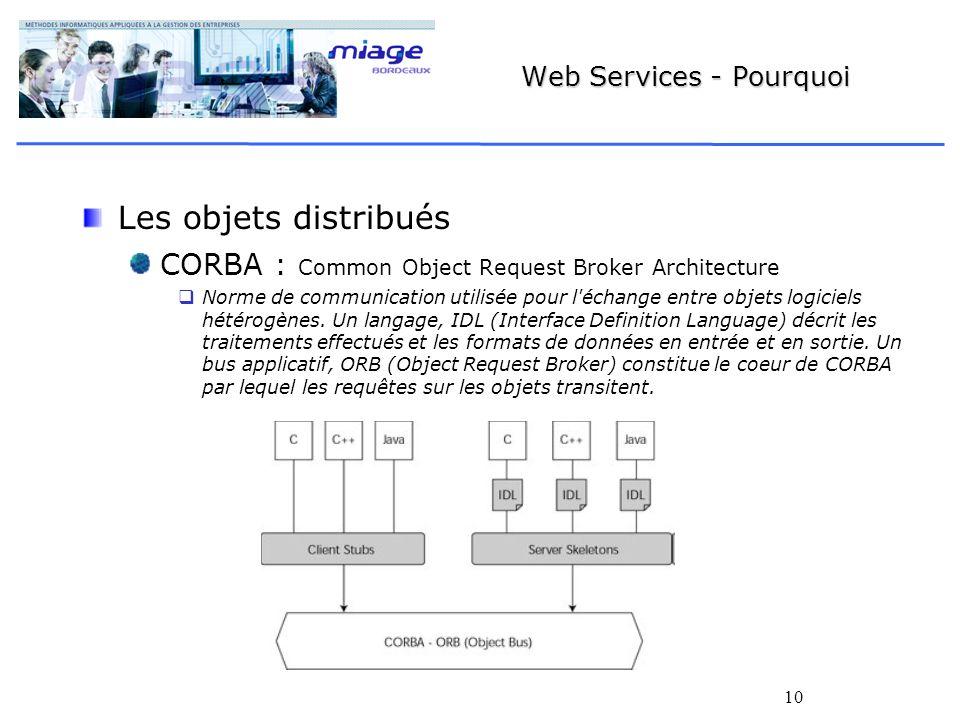 10 Web Services - Pourquoi Les objets distribués CORBA : Common Object Request Broker Architecture Norme de communication utilisée pour l'échange entr