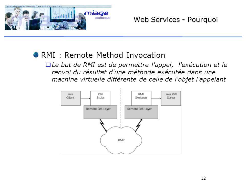 12 Web Services - Pourquoi RMI : Remote Method Invocation Le but de RMI est de permettre l'appel, l'exécution et le renvoi du résultat d'une méthode e