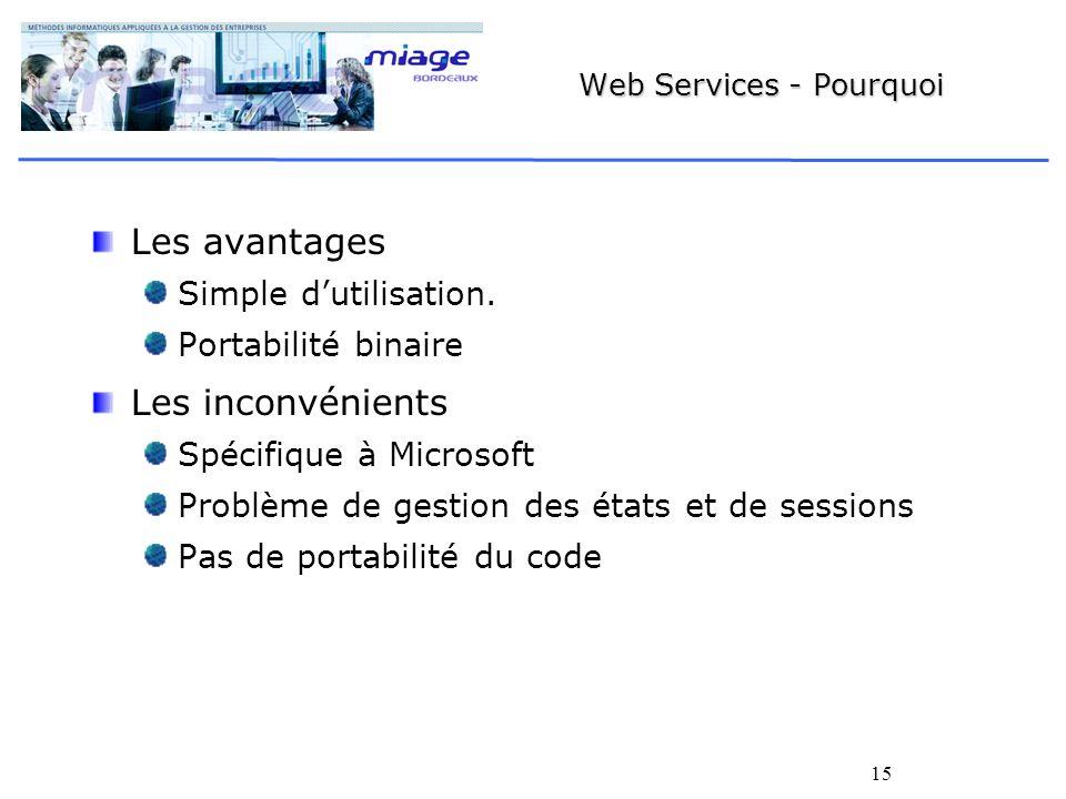 15 Web Services - Pourquoi Les avantages Simple dutilisation. Portabilité binaire Les inconvénients Spécifique à Microsoft Problème de gestion des éta