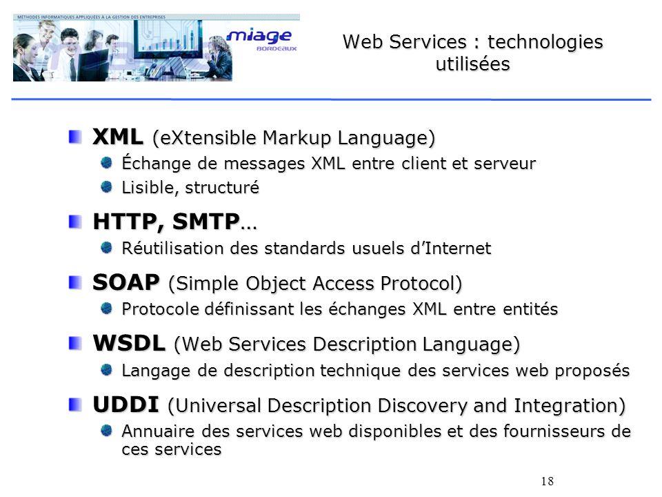 18 Web Services : technologies utilisées XML (eXtensible Markup Language) Échange de messages XML entre client et serveur Lisible, structuré HTTP, SMT