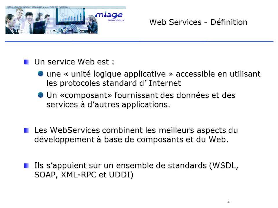 23 Web Services :.NET et J2EE.Net (Microsoft).net Framework SDK (//msdn.microsoft.com/webservices) Support depuis Visual Studio.Net Développement en tout langage (VB, C++, C#) Deux composants essentiels Common Language Runtime (MSIL).net class Libraries (GUI, DB, ASP, …) J2EE (Sun) API spécialisée pour Java-XML (JAX) Java API for XML Processing (JAXP) Java Architecture for XML Binding (JAXB) Java API for XML Messaging (JAXM) Java API for XML-based RPC (JAX-RPC) Java API for XML Registries (JAXR) Java API for XML Web Services (JAX-WS)