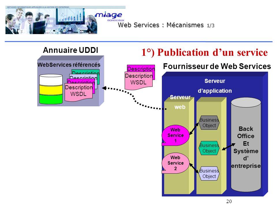 20 Fournisseur de Web Services Annuaire UDDI WebServices référencés Description WSDL Description WSDL Back Office Et Système d entreprise Serveur web