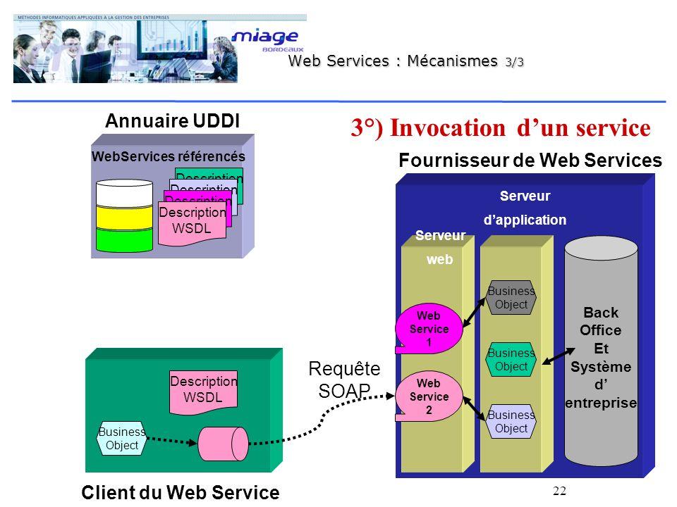 22 Web Services : Mécanismes 3/3 Annuaire UDDI WebServices référencés Description WSDL Description WSDL Fournisseur de Web Services Back Office Et Sys