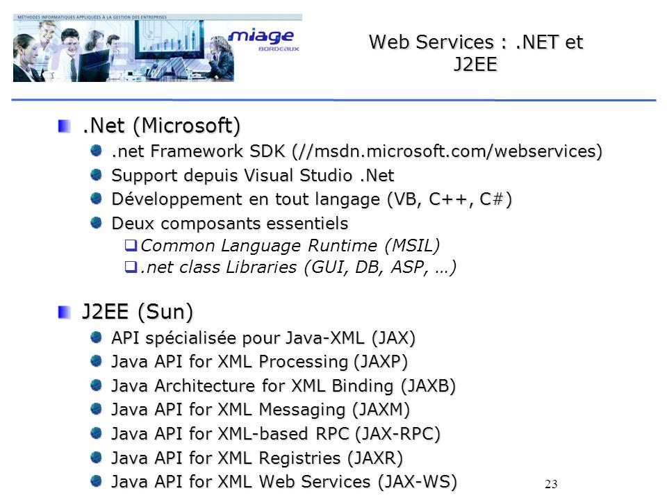 23 Web Services :.NET et J2EE.Net (Microsoft).net Framework SDK (//msdn.microsoft.com/webservices) Support depuis Visual Studio.Net Développement en t