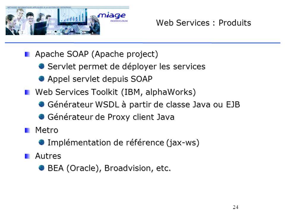 24 Web Services : Produits Apache SOAP (Apache project) Servlet permet de déployer les services Appel servlet depuis SOAP Web Services Toolkit (IBM, a