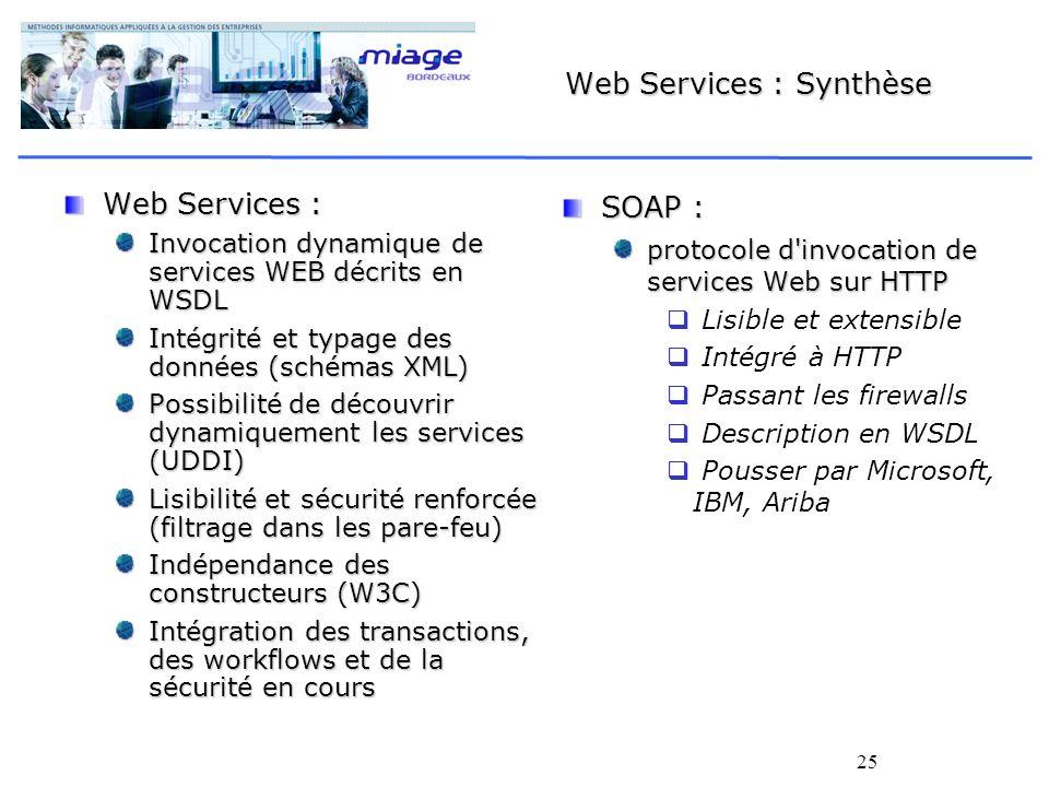 25 SOAP : protocole d'invocation de services Web sur HTTP Lisible et extensible Intégré à HTTP Passant les firewalls Description en WSDL Pousser par M