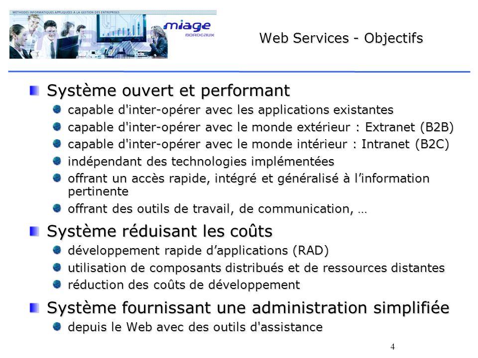 4 Web Services - Objectifs Système ouvert et performant capable d'inter-opérer avec les applications existantes capable d'inter-opérer avec le monde e