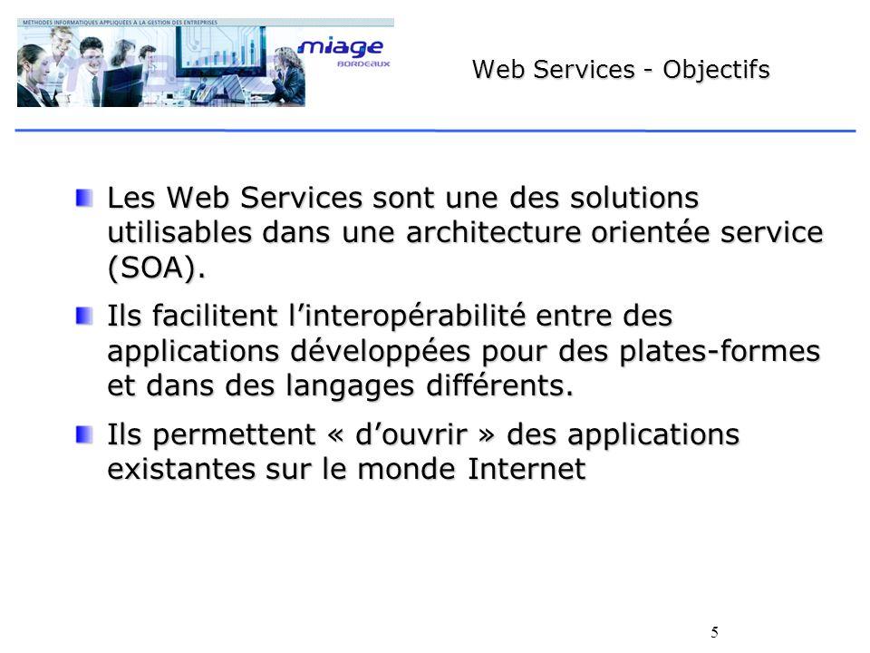 6 Web Services - Pourquoi Évolution des solutions Middleware RPC : Remote Procedure Call MOM : Message Oriented Middleware (MQ Series, JMS) Objet Distribué (COM, DCOM, CORBA, RMI, EJB) Base de Données Orientées Middleware