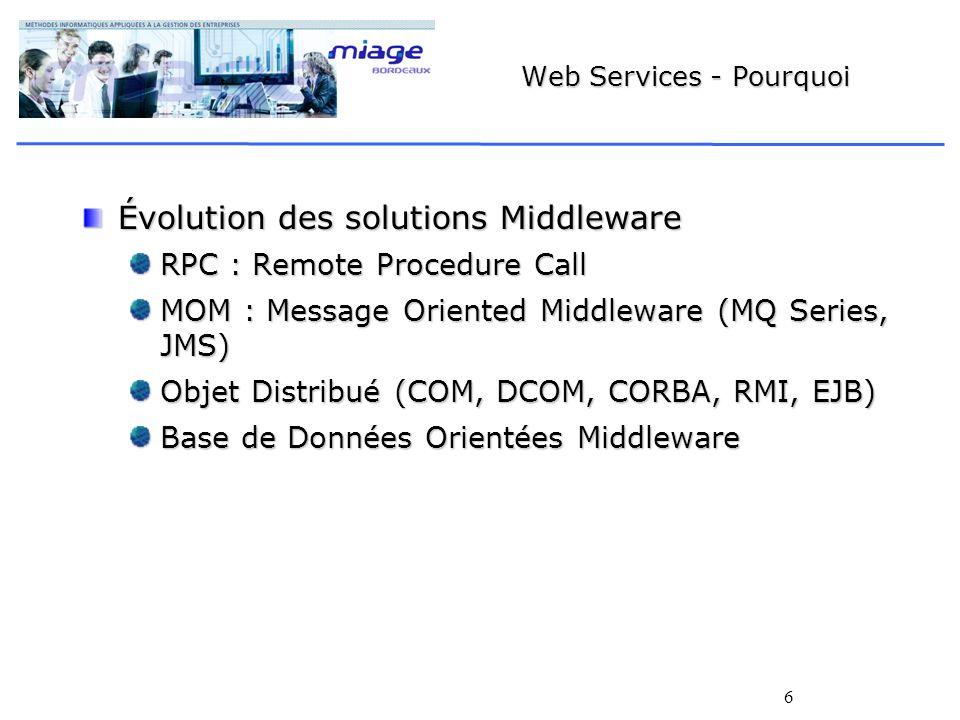 6 Web Services - Pourquoi Évolution des solutions Middleware RPC : Remote Procedure Call MOM : Message Oriented Middleware (MQ Series, JMS) Objet Dist