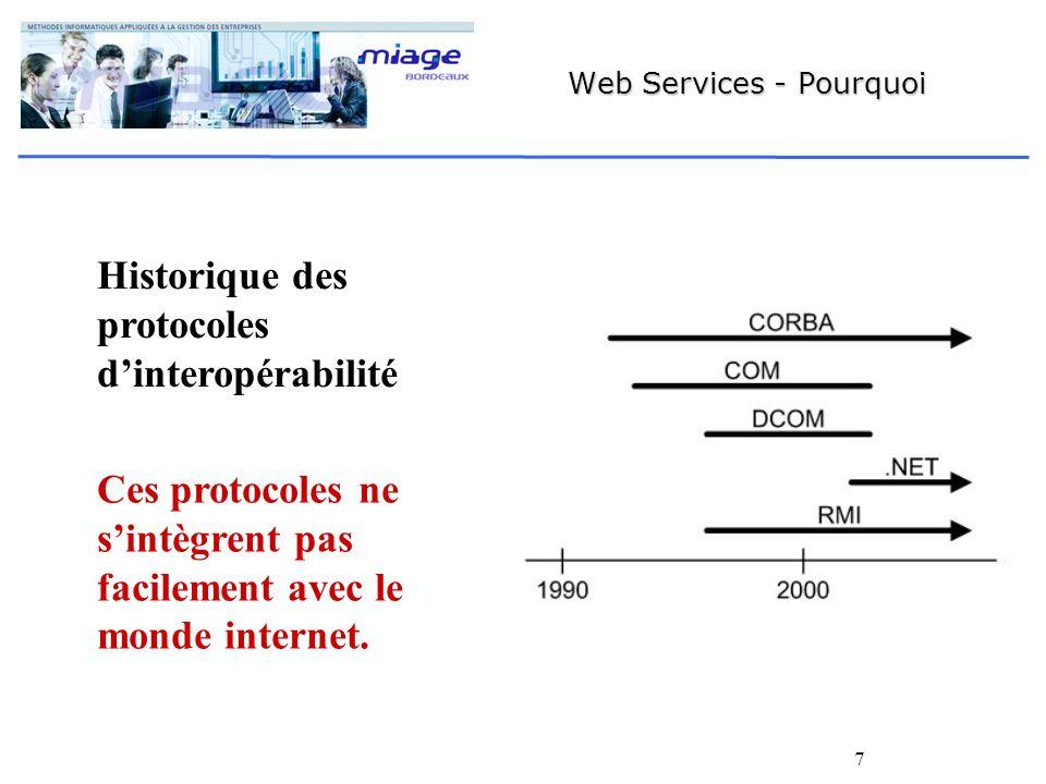 7 Web Services - Pourquoi Historique des protocoles dinteropérabilité Ces protocoles ne sintègrent pas facilement avec le monde internet.