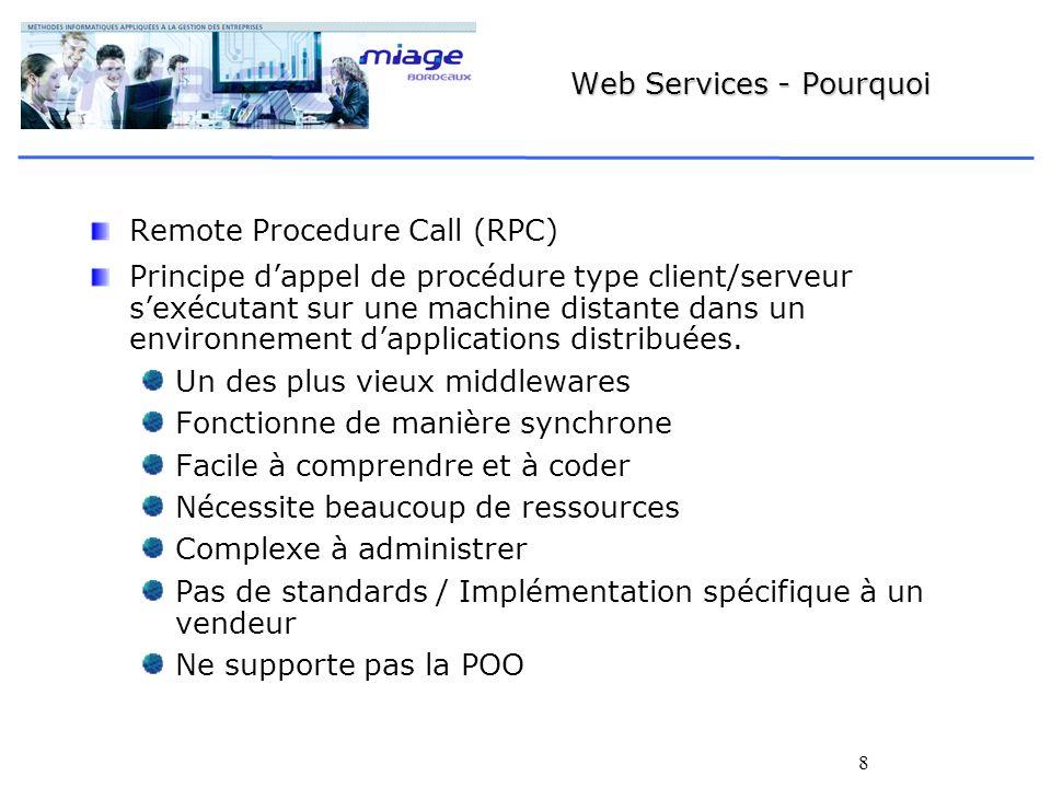 8 Web Services - Pourquoi Remote Procedure Call (RPC) Principe dappel de procédure type client/serveur sexécutant sur une machine distante dans un env