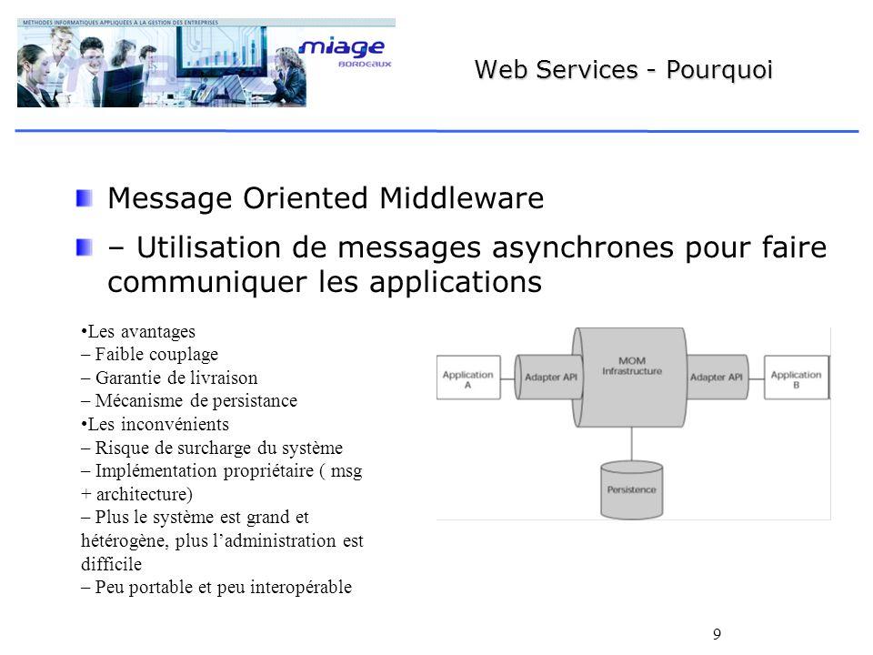 9 Web Services - Pourquoi Message Oriented Middleware – Utilisation de messages asynchrones pour faire communiquer les applications Les avantages – Fa