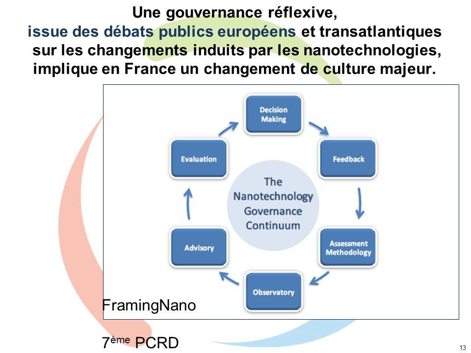 Une gouvernance réflexive, issue des débats publics européens et transatlantiques sur les changements induits par les nanotechnologies, implique en Fr
