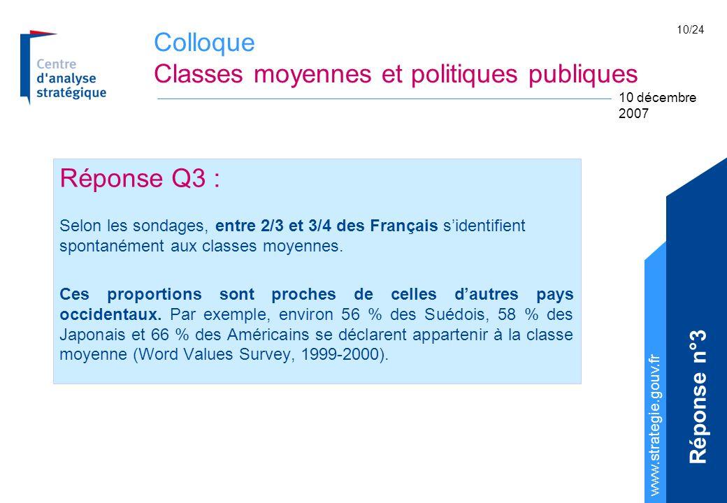 Colloque Classes moyennes et politiques publiques www.strategie.gouv.fr 10 décembre 2007 10/24 Réponse Q3 : Selon les sondages, entre 2/3 et 3/4 des Français sidentifient spontanément aux classes moyennes.