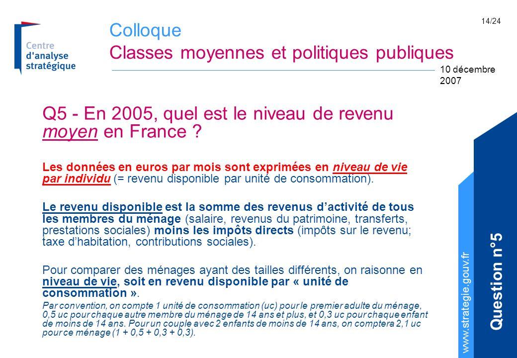Colloque Classes moyennes et politiques publiques www.strategie.gouv.fr 10 décembre 2007 14/24 Q5 - En 2005, quel est le niveau de revenu moyen en Fra