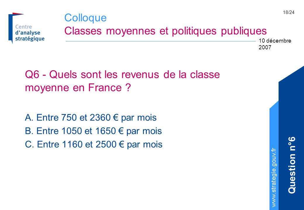 Colloque Classes moyennes et politiques publiques www.strategie.gouv.fr 10 décembre 2007 18/24 Q6 - Quels sont les revenus de la classe moyenne en Fra