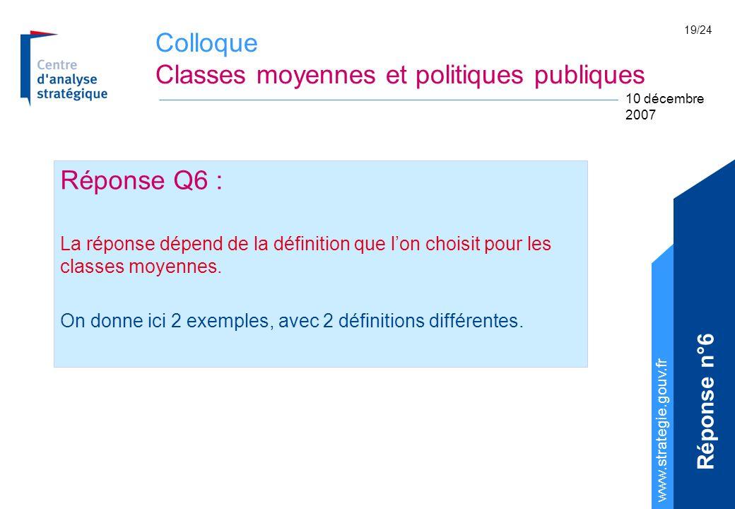 Colloque Classes moyennes et politiques publiques www.strategie.gouv.fr 10 décembre 2007 19/24 Réponse Q6 : La réponse dépend de la définition que lon choisit pour les classes moyennes.